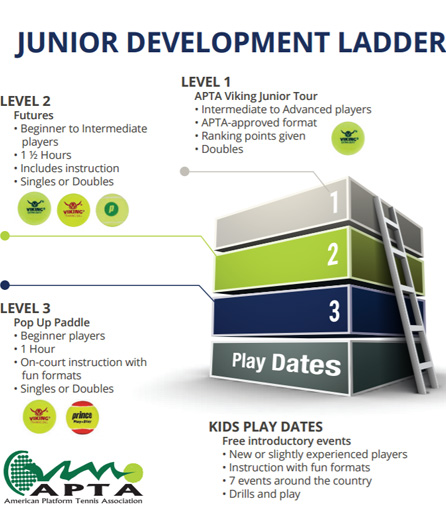 Junior Development Ladder